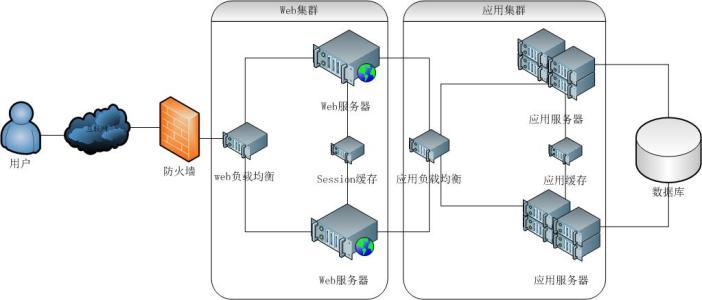 web服务器.jpg