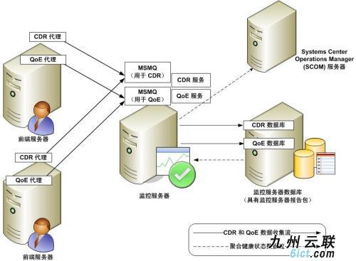 应用服务器.jpg